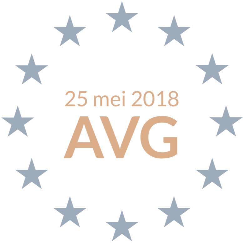Voldoe aan de AVG/GDPR wetgeving